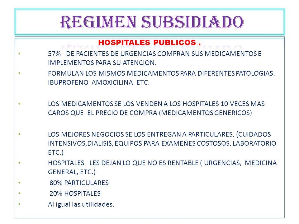 HOSPITALES PUBLICOS. 57% DE PACIENTES DE URGENCIAS COMPRAN SUS MEDICAMENTOS E IMPLEMENTOS PARA SU ATENCION. FORMULAN LOS MISMOS MEDICAMENTOS PARA DIFE