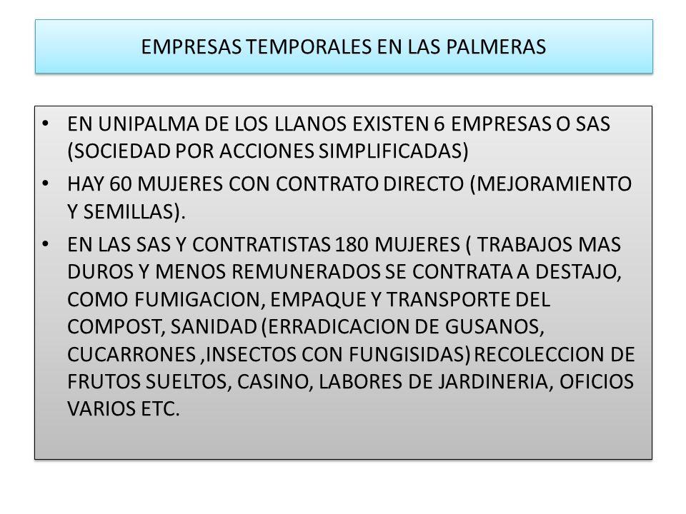 EMPRESAS TEMPORALES EN LAS PALMERAS EN UNIPALMA DE LOS LLANOS EXISTEN 6 EMPRESAS O SAS (SOCIEDAD POR ACCIONES SIMPLIFICADAS) HAY 60 MUJERES CON CONTRA