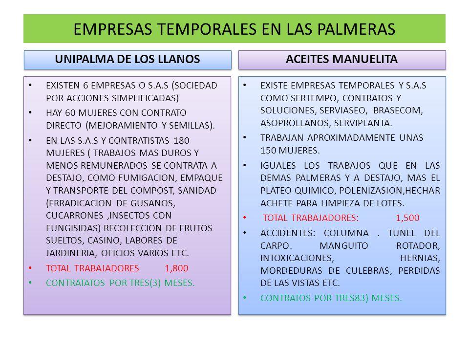 EMPRESAS TEMPORALES EN LAS PALMERAS UNIPALMA DE LOS LLANOS EXISTEN 6 EMPRESAS O S.A.S (SOCIEDAD POR ACCIONES SIMPLIFICADAS) HAY 60 MUJERES CON CONTRAT
