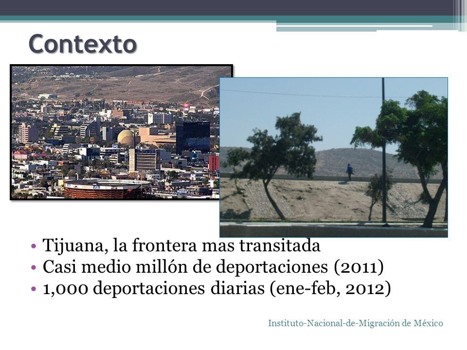Tijuana, la frontera mas transitada Casi medio millón de deportaciones (2011) 1,000 deportaciones diarias (ene-feb, 2012) Instituto-Nacional-de-Migración de México Contexto