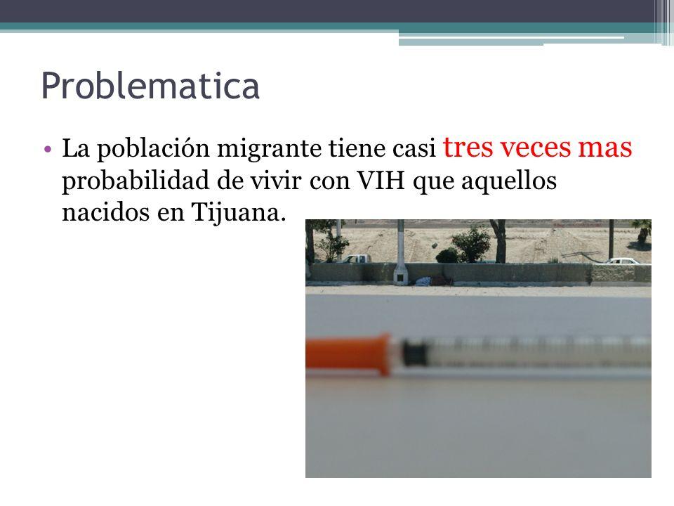 La población migrante tiene casi tres veces mas probabilidad de vivir con VIH que aquellos nacidos en Tijuana.