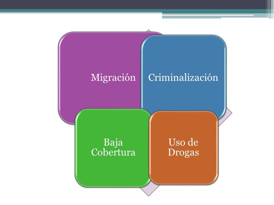 Migración Criminalización Baja Cobertura Uso de Drogas