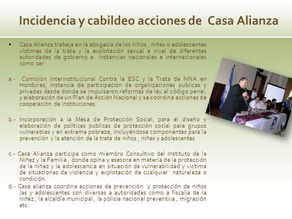 Incidencia y cabildeo acciones de Casa Alianza Casa Alianza trabaja en la abogacía de los niños, niñas o adolescentes víctimas de la trata y la explot