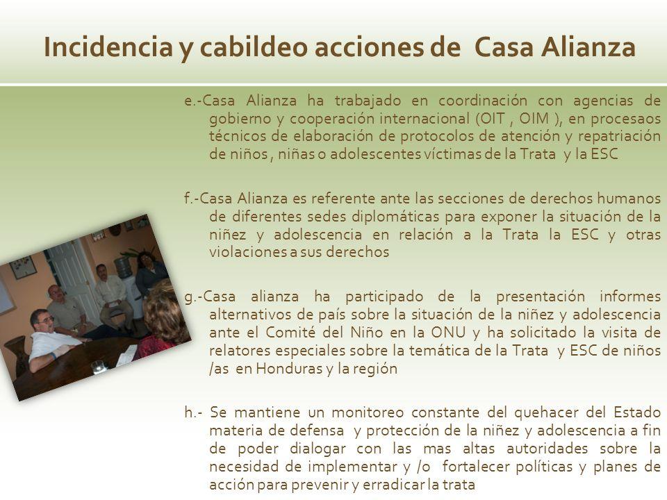 e.-Casa Alianza ha trabajado en coordinación con agencias de gobierno y cooperación internacional (OIT, OIM ), en procesaos técnicos de elaboración de