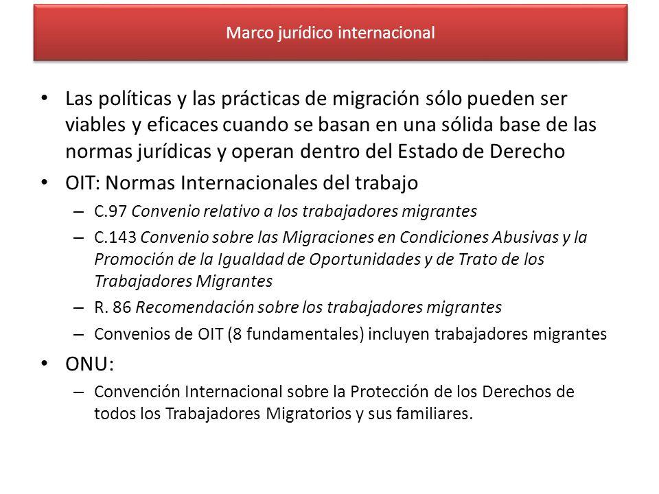 Marco jurídico internacional Las políticas y las prácticas de migración sólo pueden ser viables y eficaces cuando se basan en una sólida base de las n