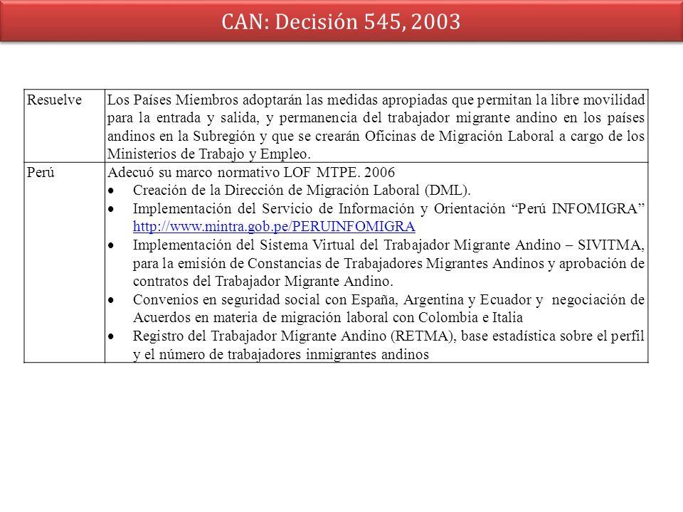 CAN: Decisión 545, 2003 ResuelveLos Países Miembros adoptarán las medidas apropiadas que permitan la libre movilidad para la entrada y salida, y perma