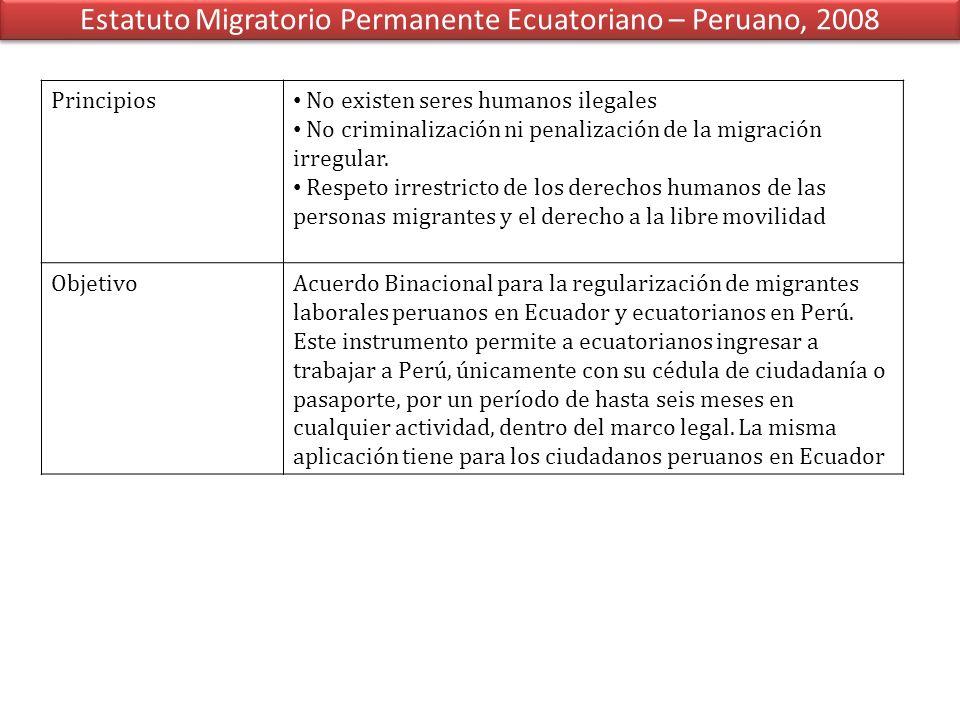 Estatuto Migratorio Permanente Ecuatoriano – Peruano, 2008 Principios No existen seres humanos ilegales No criminalización ni penalización de la migra