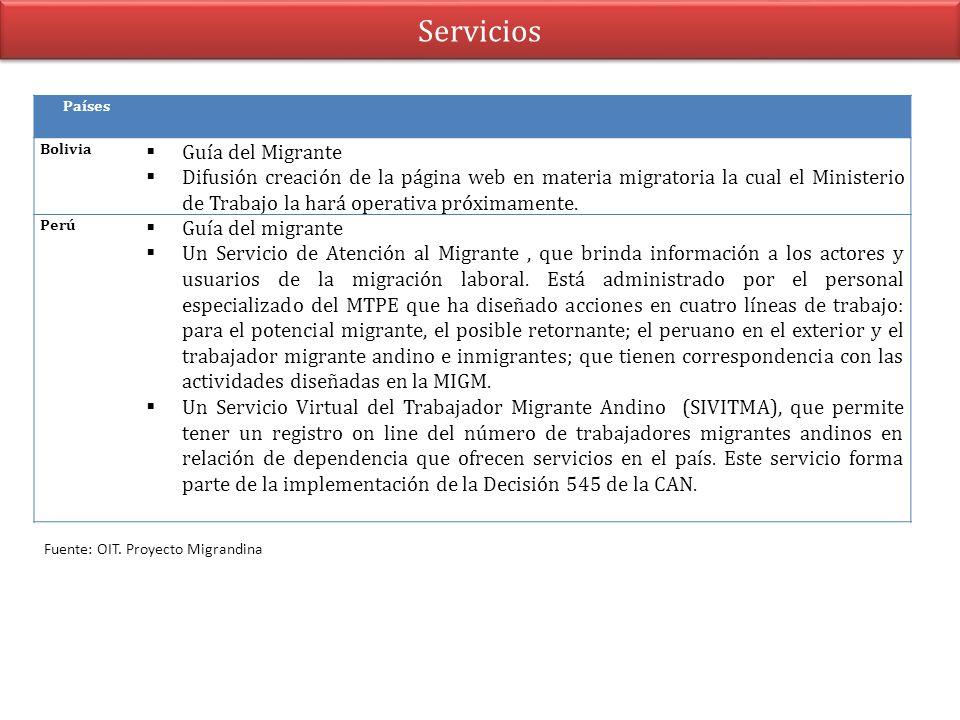Servicios Países Bolivia Guía del Migrante Difusión creación de la página web en materia migratoria la cual el Ministerio de Trabajo la hará operativa
