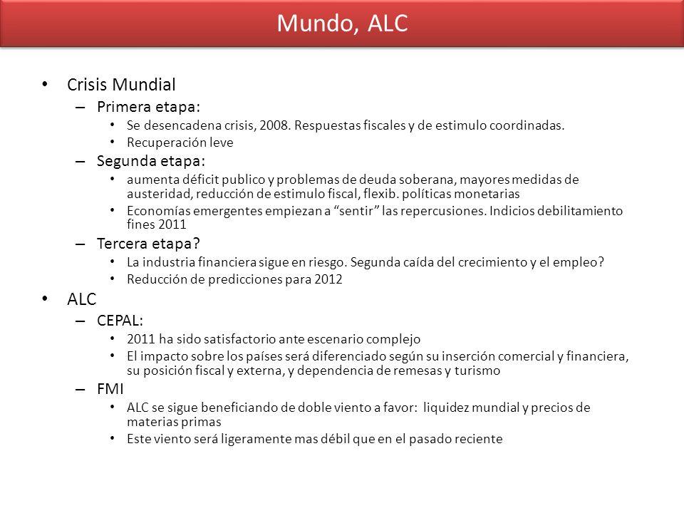 Mundo, ALC Crisis Mundial – Primera etapa: Se desencadena crisis, 2008. Respuestas fiscales y de estimulo coordinadas. Recuperación leve – Segunda eta