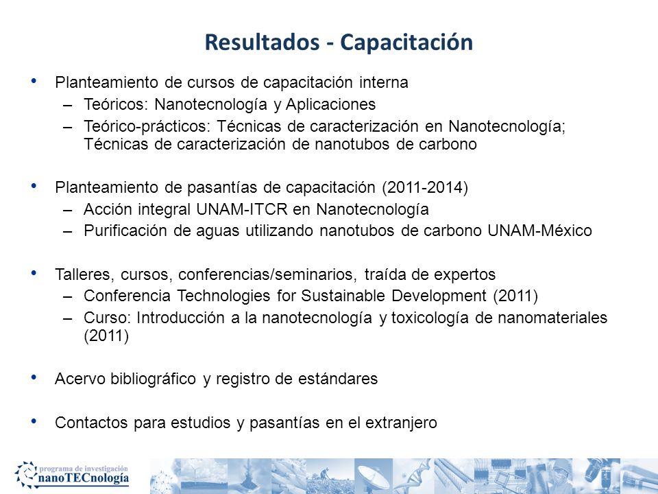 Planteamiento de cursos de capacitación interna –Teóricos: Nanotecnología y Aplicaciones –Teórico-prácticos: Técnicas de caracterización en Nanotecnol