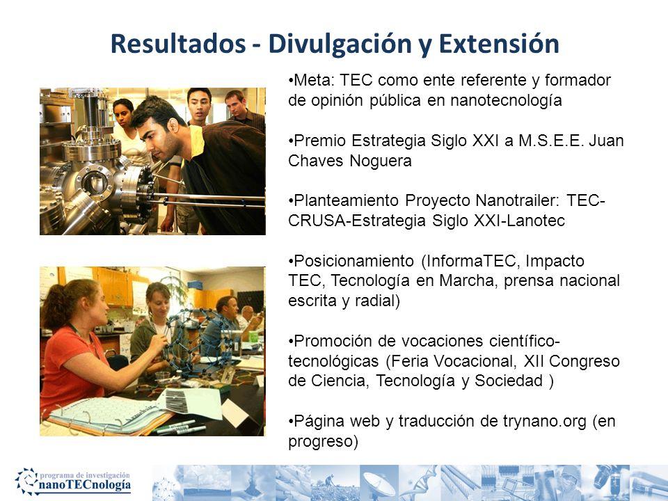 Resultados - Divulgación y Extensión Meta: TEC como ente referente y formador de opinión pública en nanotecnología Premio Estrategia Siglo XXI a M.S.E