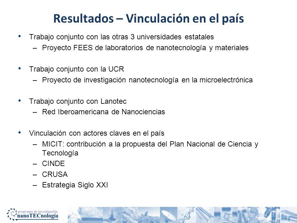 Resultados – Vinculación en el país Trabajo conjunto con las otras 3 universidades estatales –Proyecto FEES de laboratorios de nanotecnología y materi
