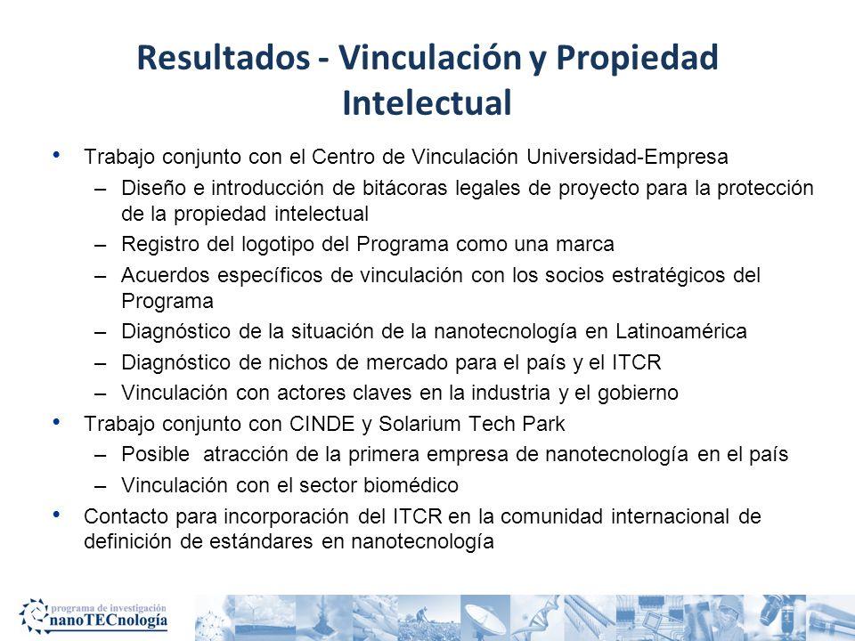 Resultados - Vinculación y Propiedad Intelectual Trabajo conjunto con el Centro de Vinculación Universidad-Empresa –Diseño e introducción de bitácoras