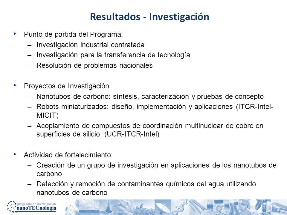 Punto de partida del Programa: –Investigación industrial contratada –Investigación para la transferencia de tecnología –Resolución de problemas nacion