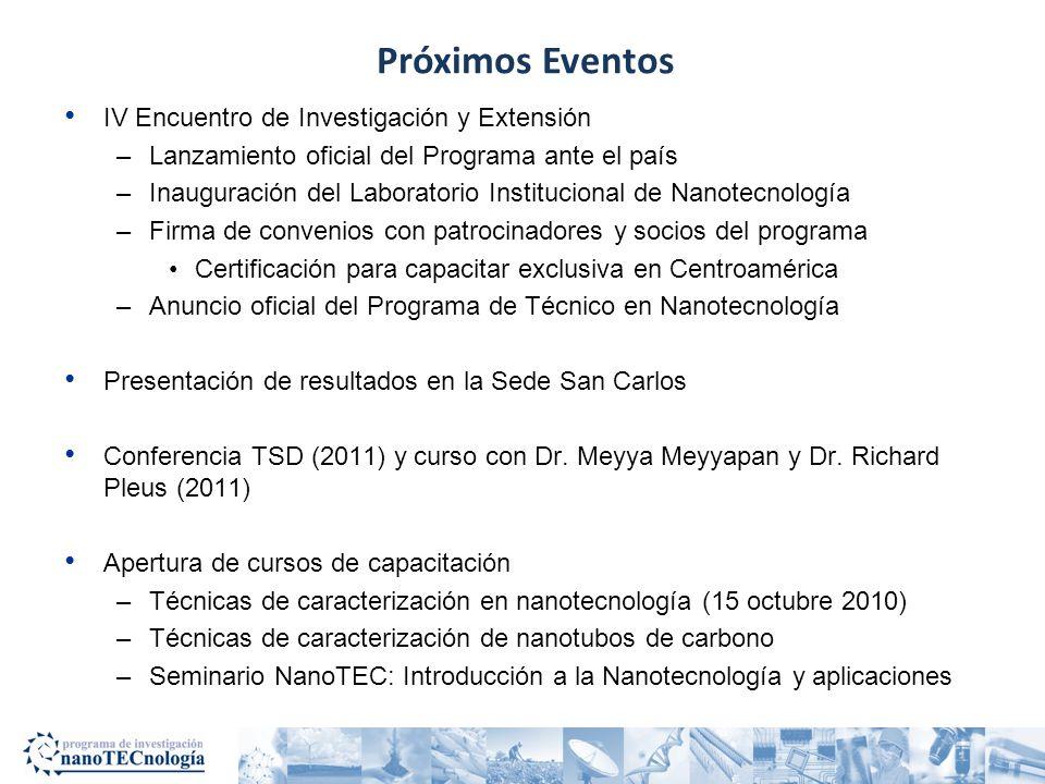 IV Encuentro de Investigación y Extensión –Lanzamiento oficial del Programa ante el país –Inauguración del Laboratorio Institucional de Nanotecnología