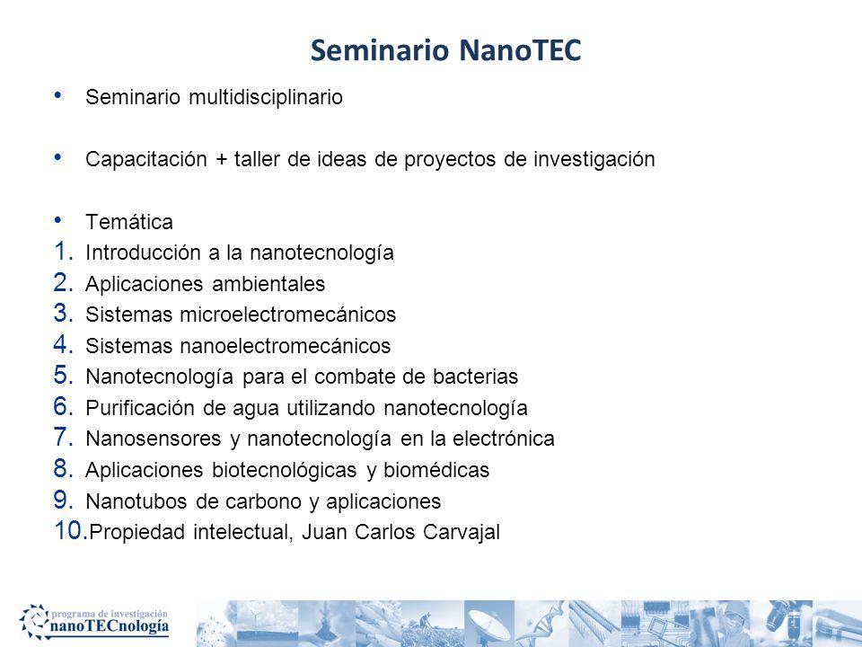 Seminario multidisciplinario Capacitación + taller de ideas de proyectos de investigación Temática 1. Introducción a la nanotecnología 2. Aplicaciones