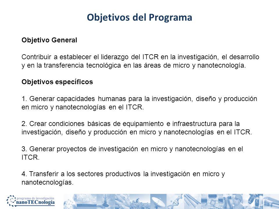 Objetivos del Programa Objetivo General Contribuir a establecer el liderazgo del ITCR en la investigación, el desarrollo y en la transferencia tecnoló