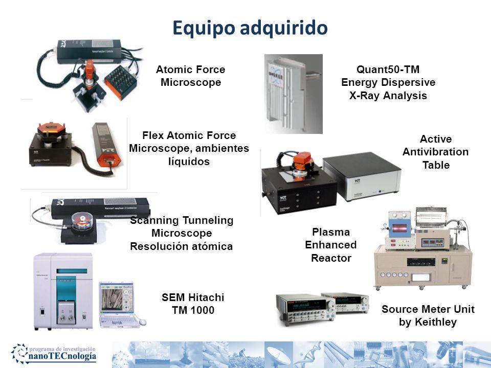 Equipo adquirido Atomic Force Microscope Flex Atomic Force Microscope, ambientes líquidos Scanning Tunneling Microscope Resolución atómica SEM Hitachi
