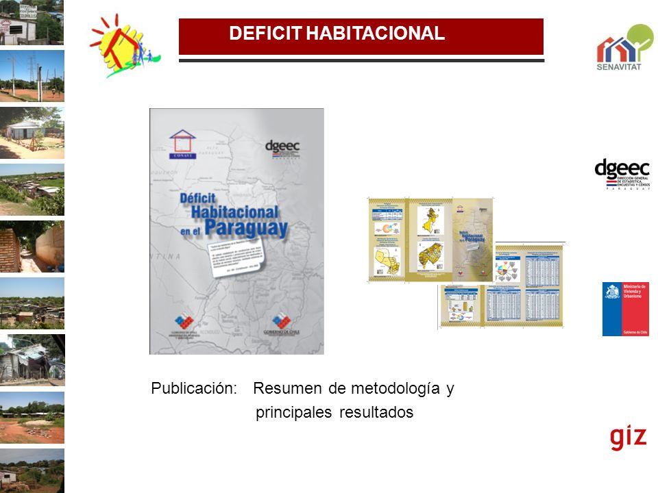 DEFICIT HABITACIONAL Publicación: Resumen de metodología y principales resultados