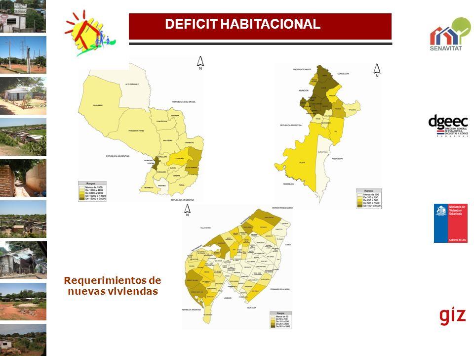 DEFICIT HABITACIONAL Requerimientos de nuevas viviendas