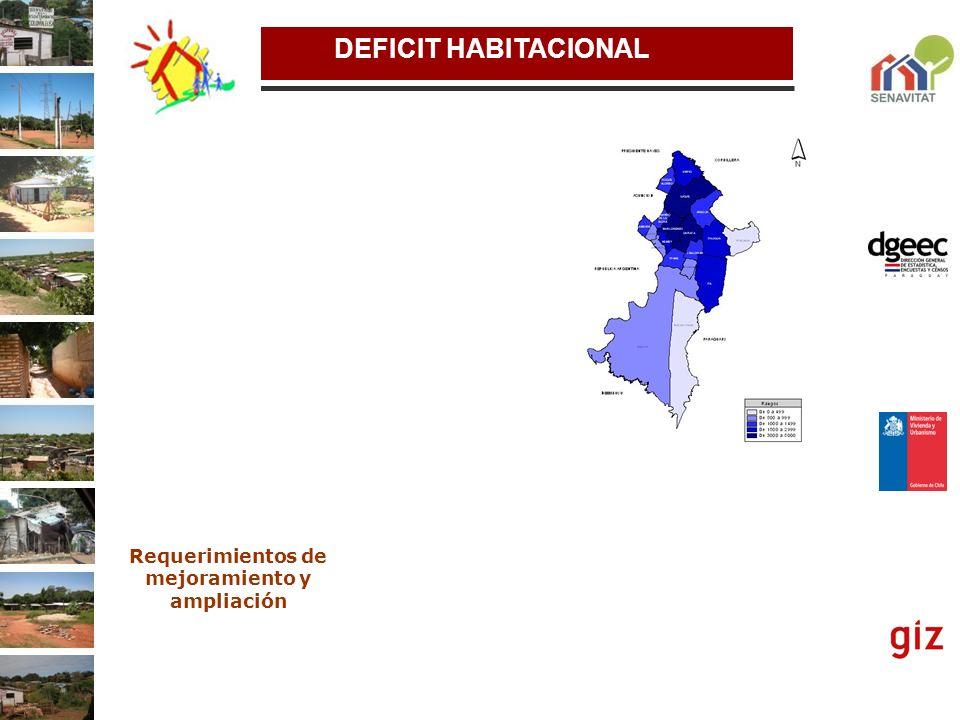 DEFICIT HABITACIONAL Requerimientos de mejoramiento y ampliación