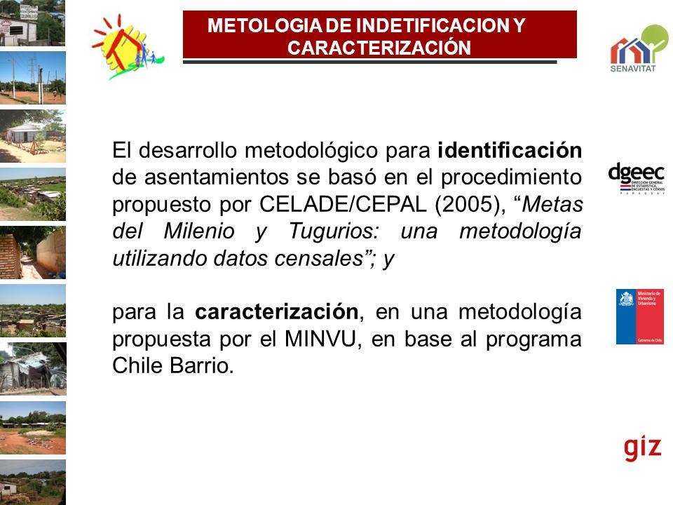 El desarrollo metodológico para identificación de asentamientos se basó en el procedimiento propuesto por CELADE/CEPAL (2005), Metas del Milenio y Tug