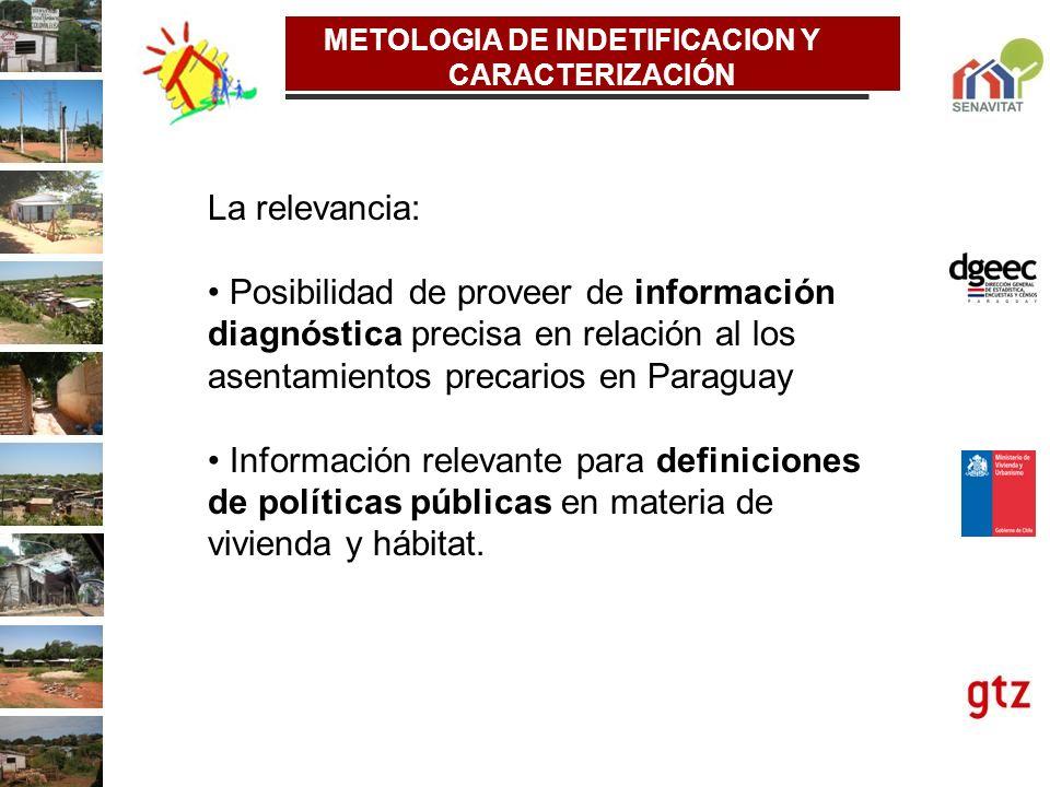 METOLOGIA DE INDETIFICACION Y CARACTERIZACIÓN La relevancia: Posibilidad de proveer de información diagnóstica precisa en relación al los asentamiento