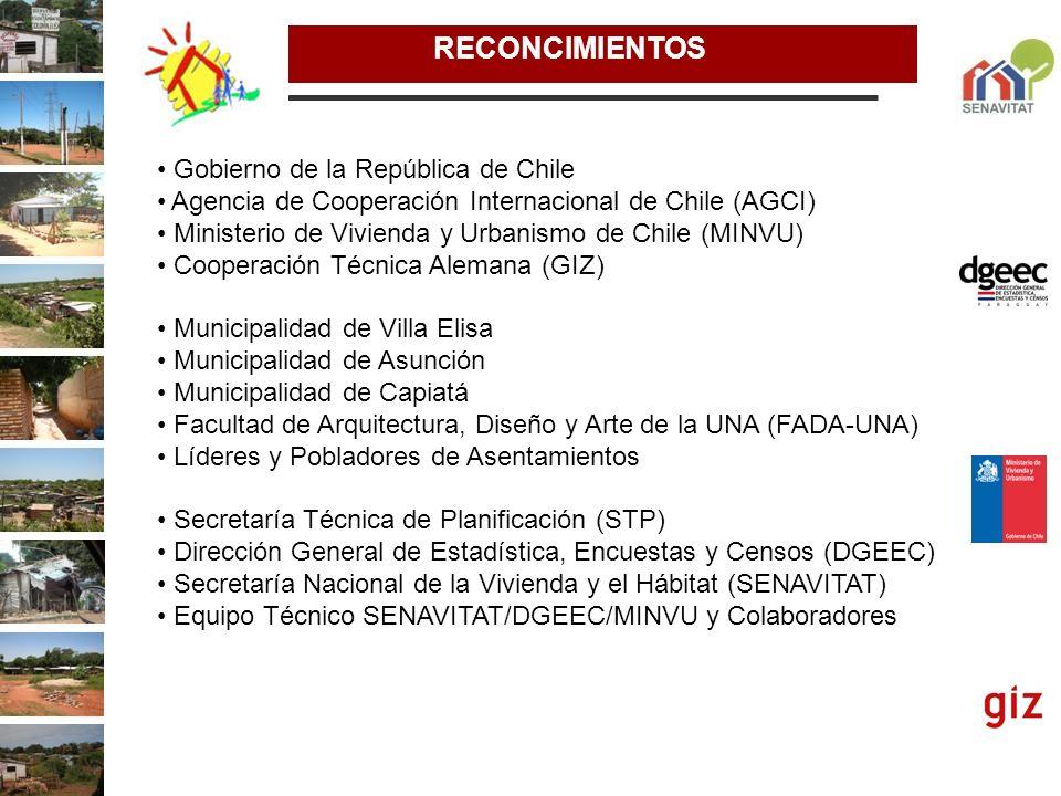 Gobierno de la República de Chile Agencia de Cooperación Internacional de Chile (AGCI) Ministerio de Vivienda y Urbanismo de Chile (MINVU) Cooperación