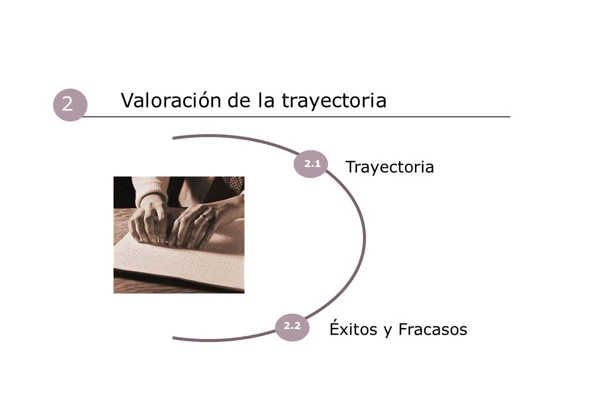 Trayectoria 2 Valoración de la trayectoria Éxitos y Fracasos 2.1 2.2