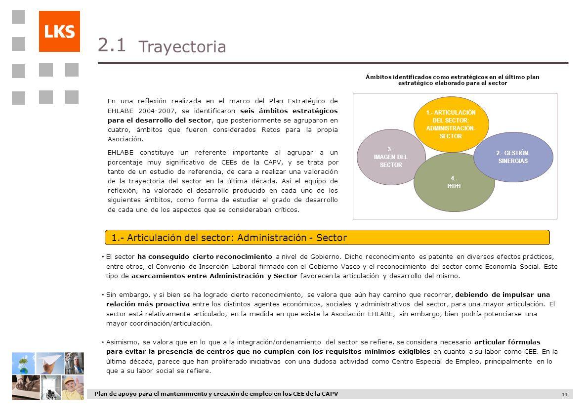 Plan de apoyo para el mantenimiento y creación de empleo en los CEE de la CAPV 11 Trayectoria 2.1 En una reflexión realizada en el marco del Plan Estr