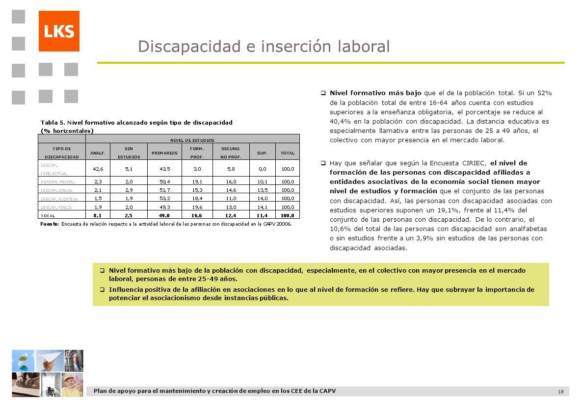 Plan de apoyo para el mantenimiento y creación de empleo en los CEE de la CAPV 18 Nivel formativo más bajo que el de la población total. Si un 52% de