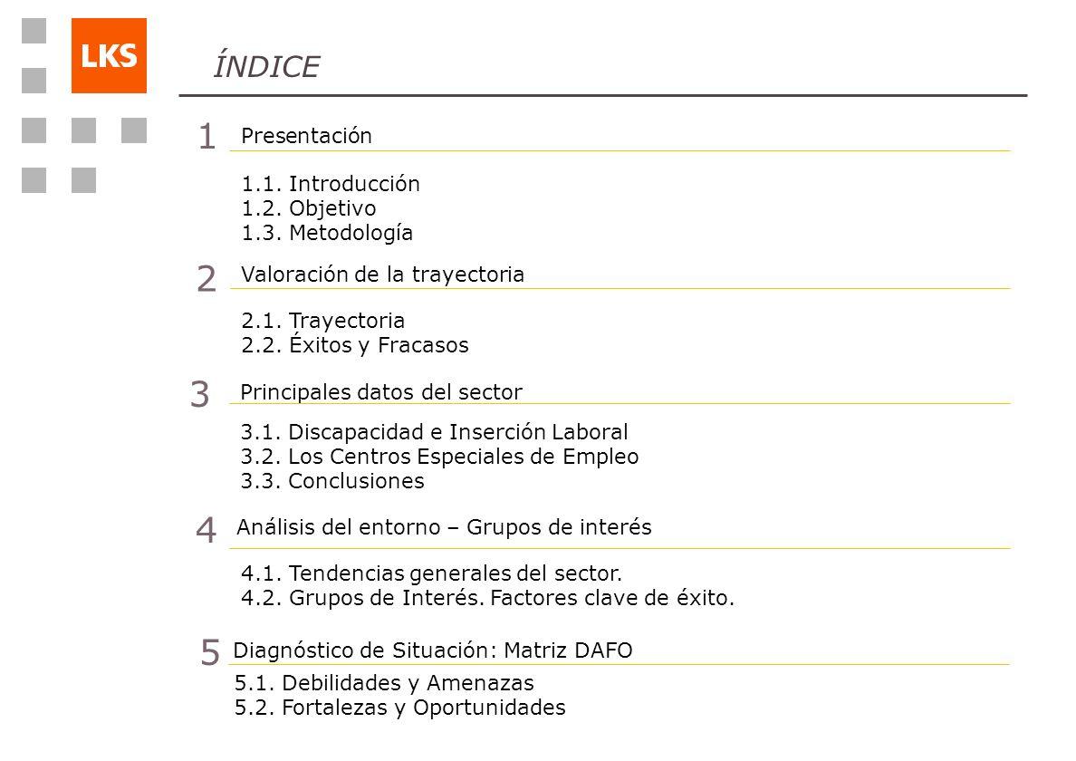 1 Índice Principales datos del sector Análisis del entorno – Grupos de interés Valoración de la trayectoria Presentación 1.1. Introducción 1.2. Objeti