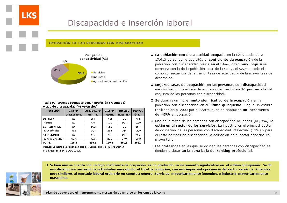 Plan de apoyo para el mantenimiento y creación de empleo en los CEE de la CAPV 21 OCUPACIÓN DE LAS PERSONAS CON DISCAPACIDAD Si bien aún se cuenta con