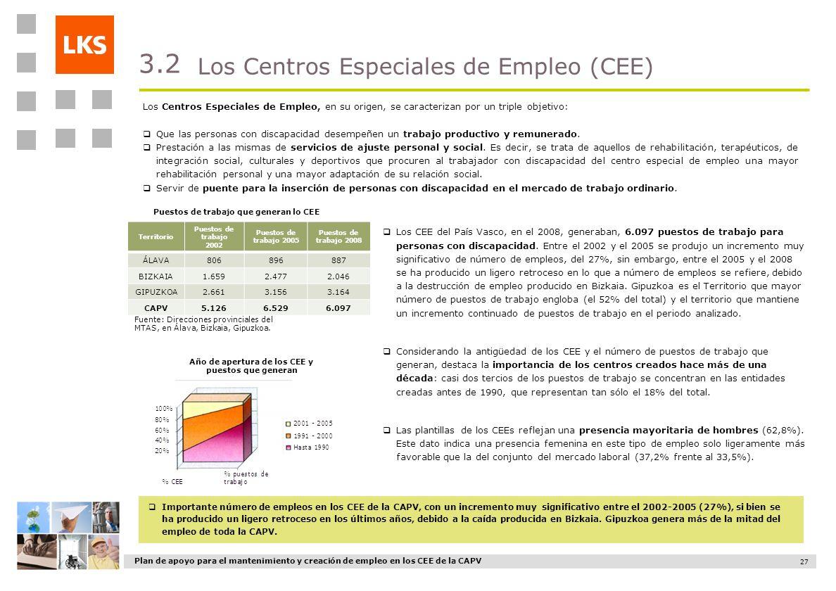 Plan de apoyo para el mantenimiento y creación de empleo en los CEE de la CAPV Los Centros Especiales de Empleo (CEE) 3.2 27 Los Centros Especiales de