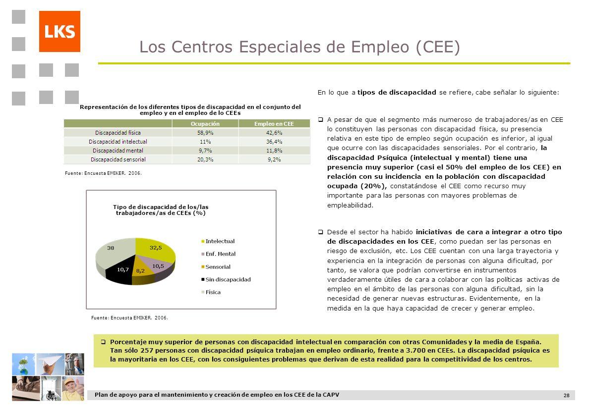 Plan de apoyo para el mantenimiento y creación de empleo en los CEE de la CAPV 28 Los Centros Especiales de Empleo (CEE) 28 Porcentaje muy superior de