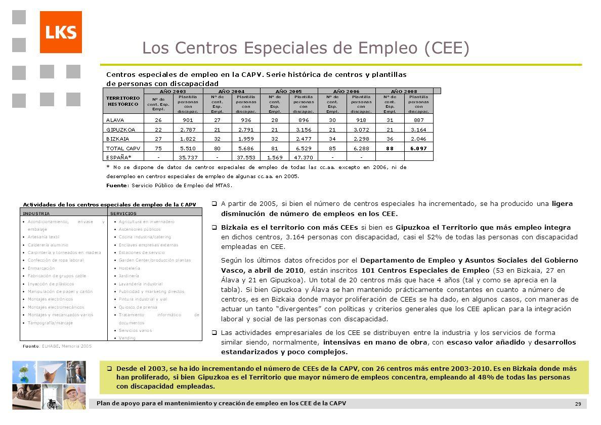 Plan de apoyo para el mantenimiento y creación de empleo en los CEE de la CAPV 29 Los Centros Especiales de Empleo (CEE) 29 Desde el 2003, se ha ido i