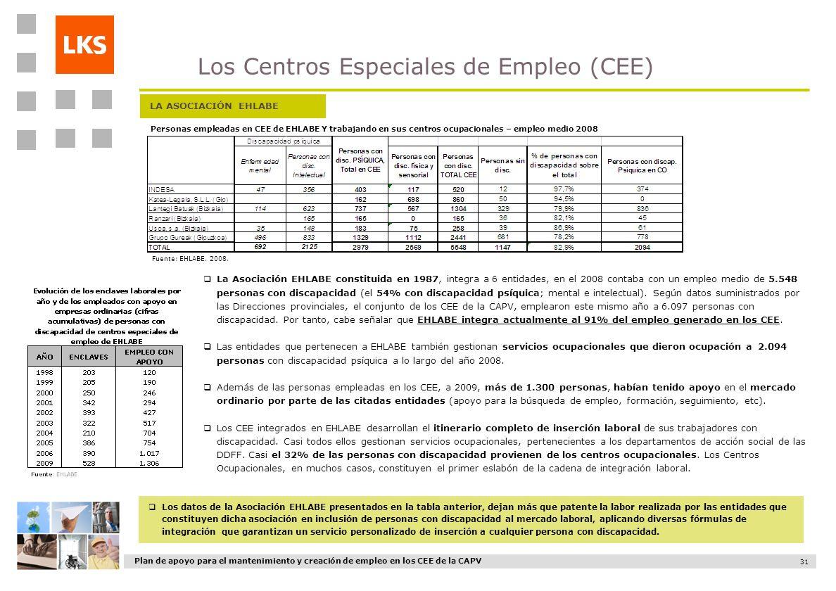 Plan de apoyo para el mantenimiento y creación de empleo en los CEE de la CAPV 31 Los Centros Especiales de Empleo (CEE) LA ASOCIACIÓN EHLABE La Asoci