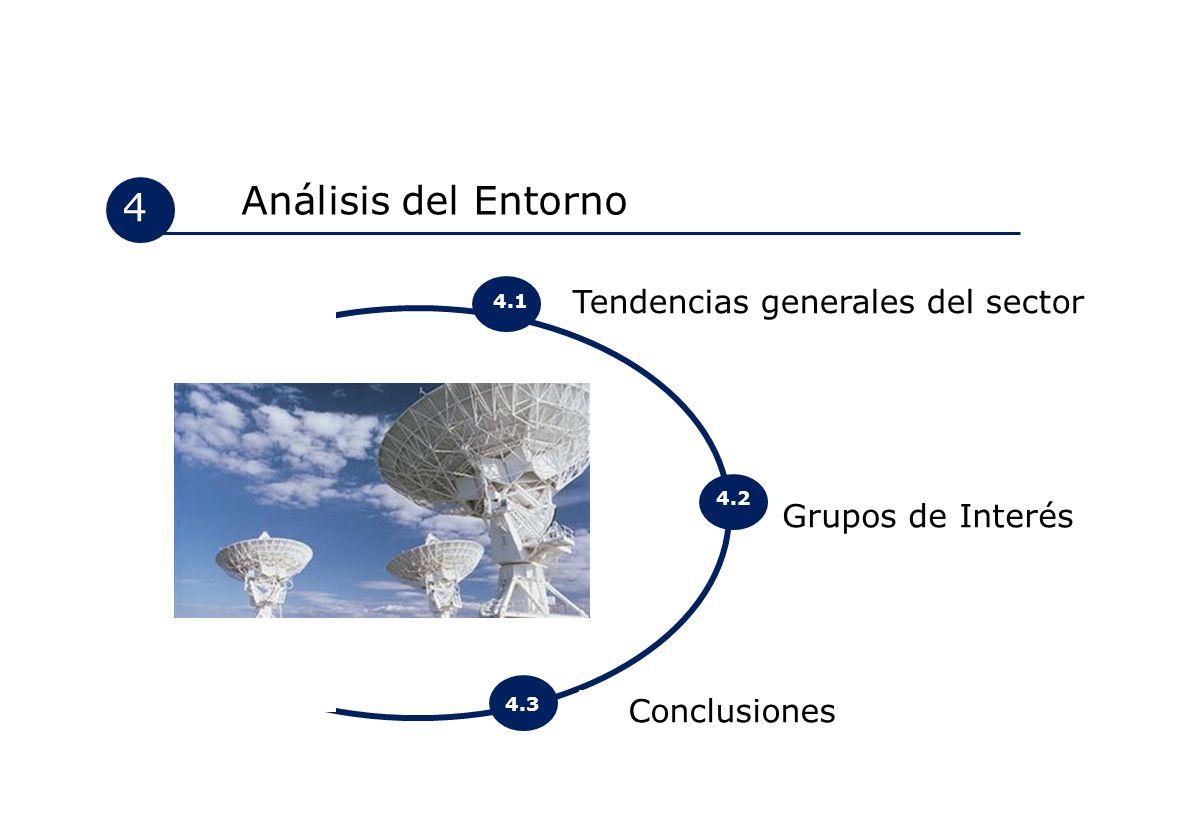 Tendencias generales del sector 4 Análisis del Entorno Grupos de Interés 4.1 4.2 Conclusiones 4.3