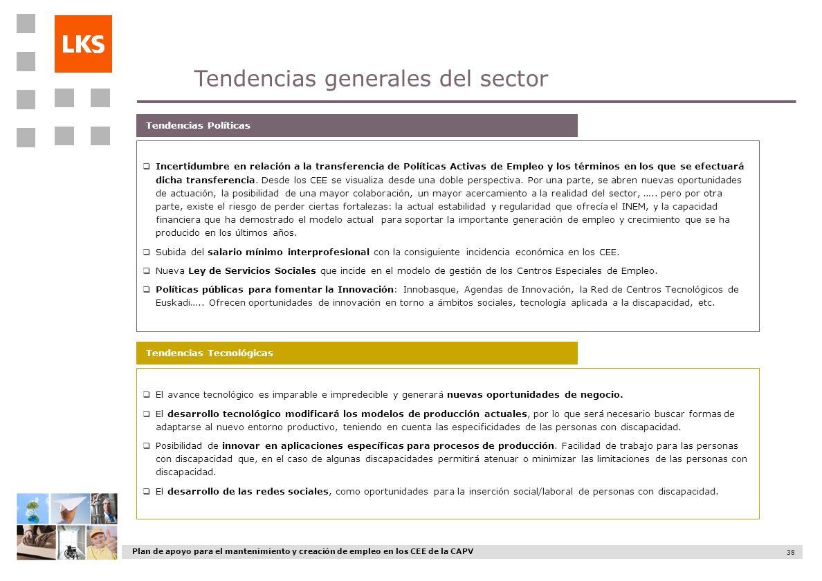 Plan de apoyo para el mantenimiento y creación de empleo en los CEE de la CAPV 38 Tendencias generales del sector Tendencias Políticas Incertidumbre e