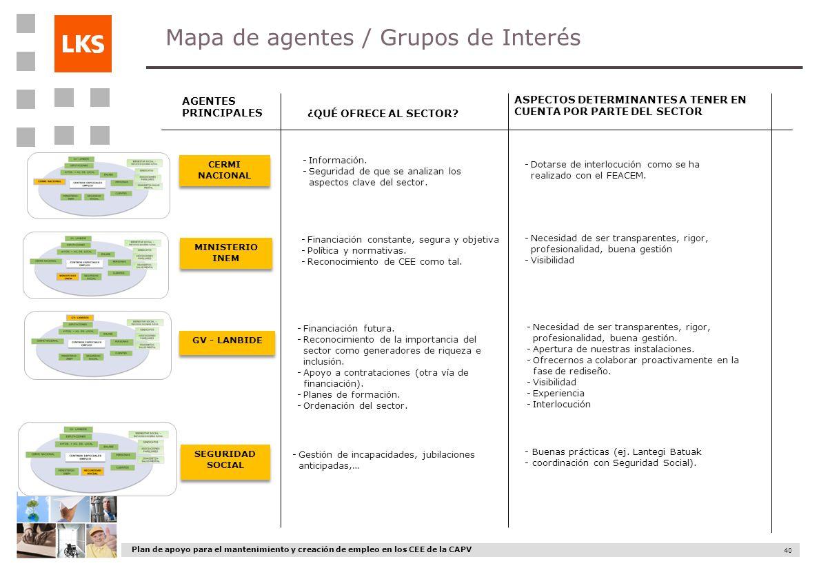 Plan de apoyo para el mantenimiento y creación de empleo en los CEE de la CAPV 40 Mapa de agentes / Grupos de Interés AGENTES PRINCIPALES ¿QUÉ OFRECE