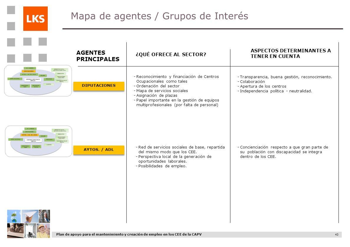 Plan de apoyo para el mantenimiento y creación de empleo en los CEE de la CAPV 43 Mapa de agentes / Grupos de Interés AGENTES PRINCIPALES ¿QUÉ OFRECE