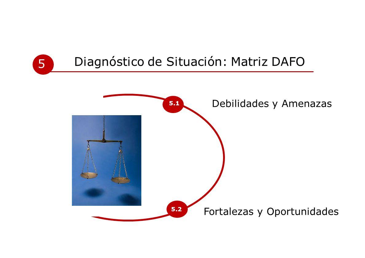 Debilidades y Amenazas 5 Diagnóstico de Situación: Matriz DAFO 5.1 Fortalezas y Oportunidades 5.2