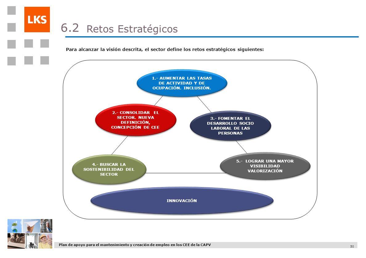 Plan de apoyo para el mantenimiento y creación de empleo en los CEE de la CAPV 50 Para alcanzar la visión descrita, el sector define los retos estraté
