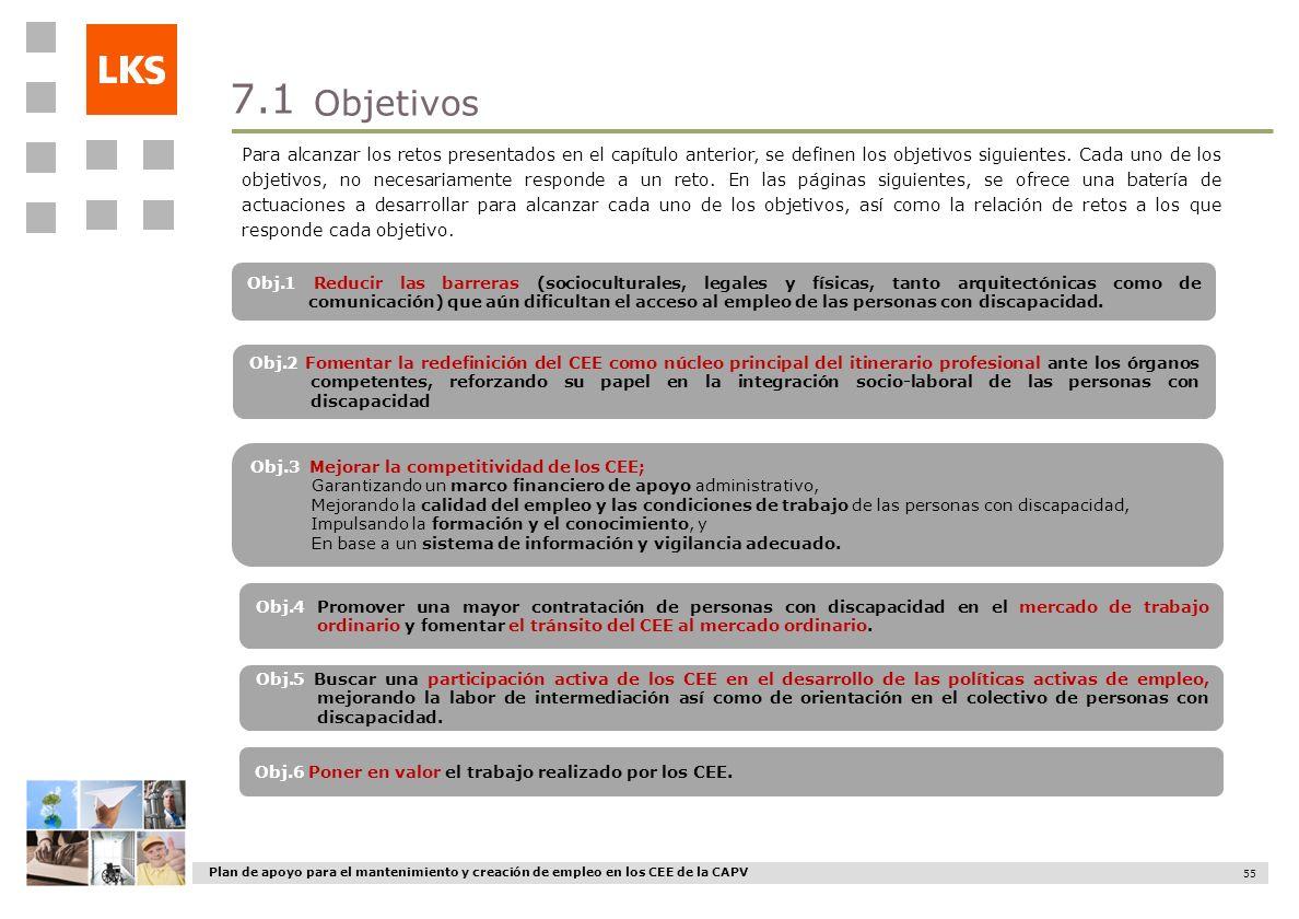 Plan de apoyo para el mantenimiento y creación de empleo en los CEE de la CAPV 55 Obj.1 Reducir las barreras (socioculturales, legales y físicas, tant