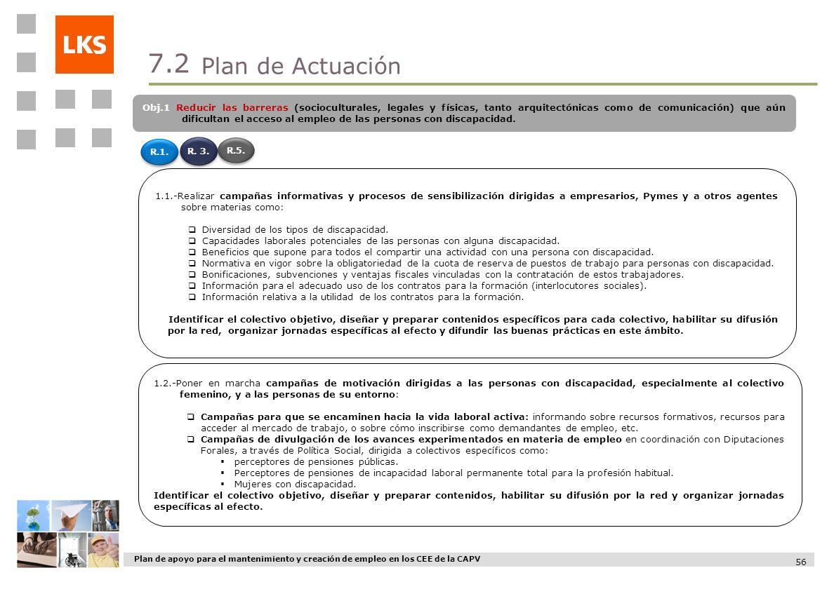 Plan de apoyo para el mantenimiento y creación de empleo en los CEE de la CAPV 56 1.1.-Realizar campañas informativas y procesos de sensibilización di