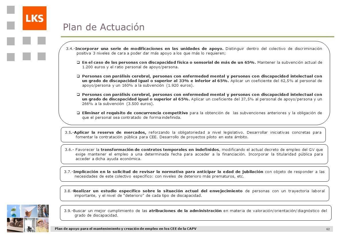 Plan de apoyo para el mantenimiento y creación de empleo en los CEE de la CAPV 62 3.4.-Incorporar una serie de modificaciones en las unidades de apoyo