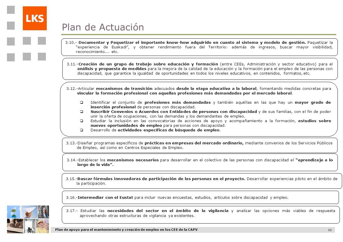 Plan de apoyo para el mantenimiento y creación de empleo en los CEE de la CAPV 63 3.10.- Documentar y Paquetizar el importante know-how adquirido en c