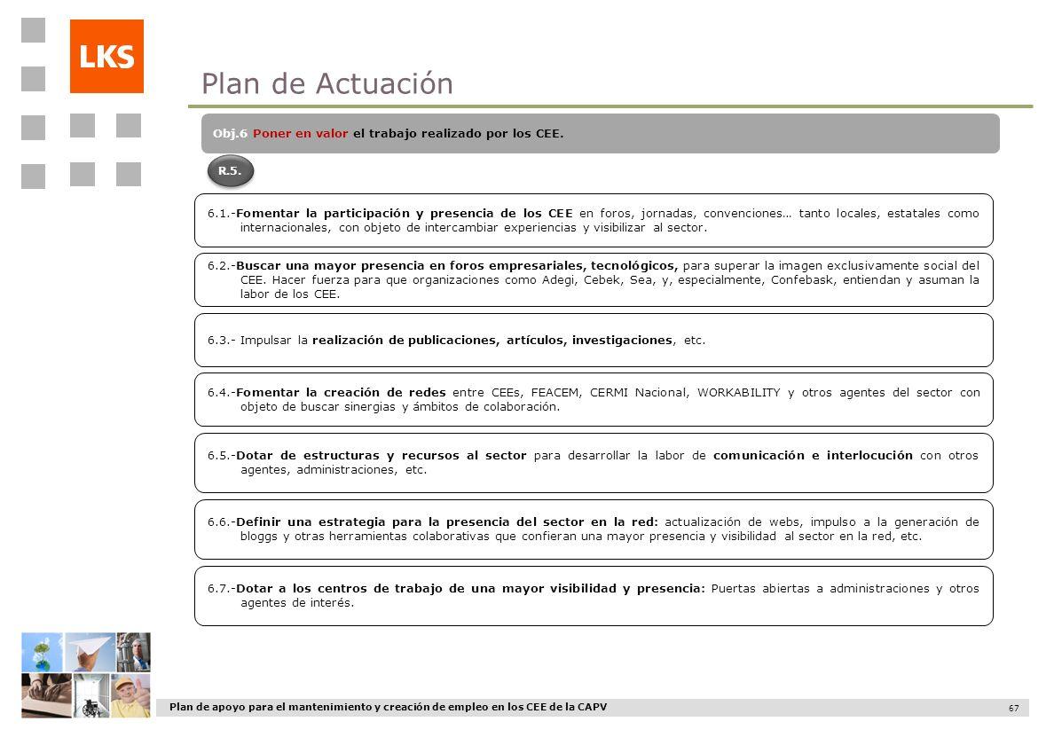 Plan de apoyo para el mantenimiento y creación de empleo en los CEE de la CAPV 67 Obj.6 Poner en valor el trabajo realizado por los CEE. 6.1.-Fomentar