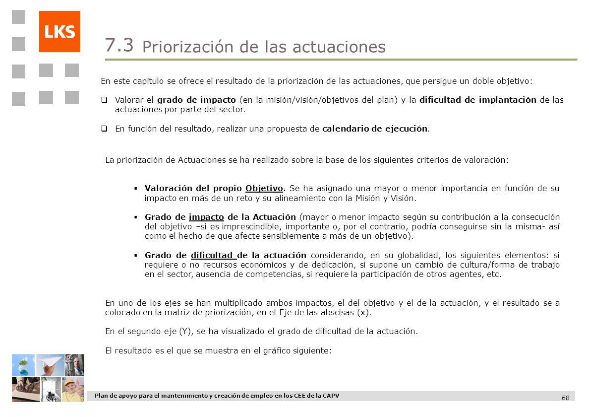 Plan de apoyo para el mantenimiento y creación de empleo en los CEE de la CAPV 68 Priorización de las actuaciones 7.3 En este capítulo se ofrece el re