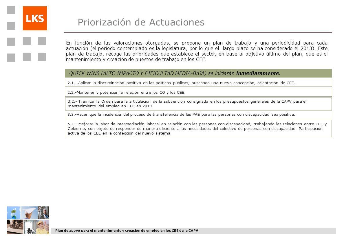 Plan de apoyo para el mantenimiento y creación de empleo en los CEE de la CAPV Priorización de Actuaciones En función de las valoraciones otorgadas, s